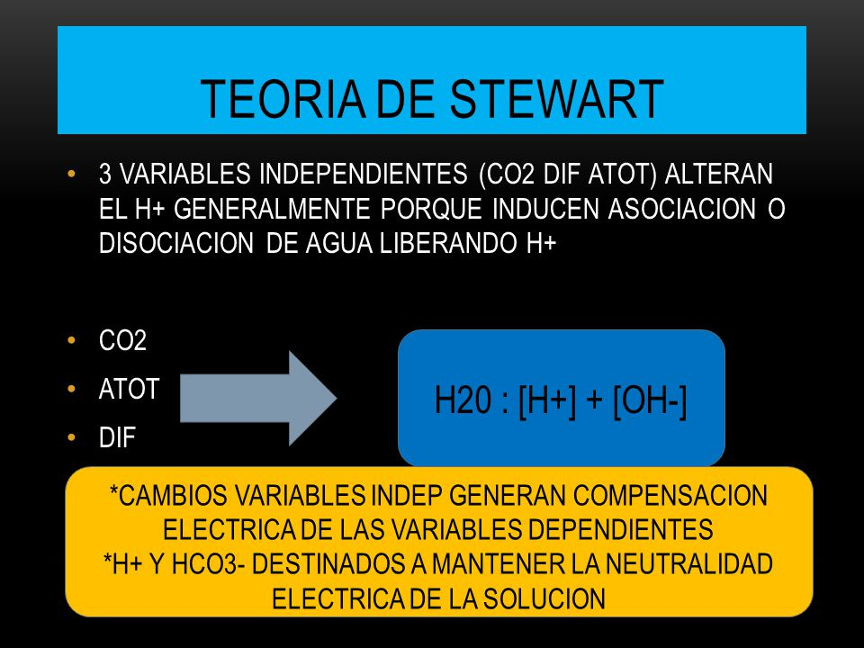 TEORIA DE STEWART H20 : [H+] + [OH-]